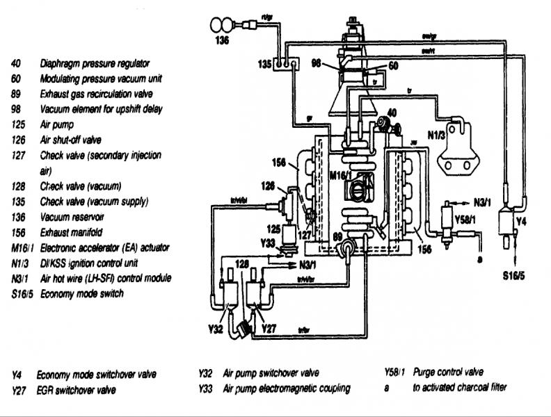 Benz 500sel Engine Vacuum Diagram On Sel Engine Parts