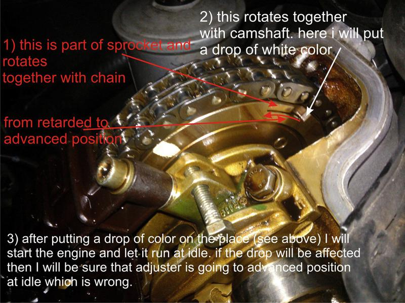 Camshaft Adjuster Amp Timing Chain Removal Need Advice