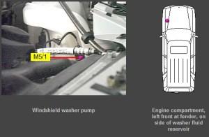 No flow from the windshield washer pump  MercedesBenz Forum