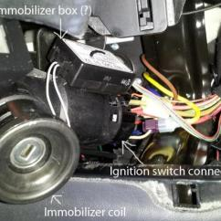 Mercedes Sprinter Wiring Diagram Rj45 Socket Remote Start, Push Start And Keyless Entry Install Write Up / Diy - Mercedes-benz Forum