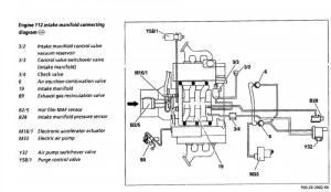 32 Engine Front Vaccum Hoses  MercedesBenz Forum