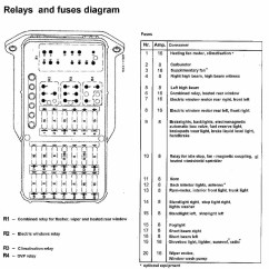 Wiring Diagram For Master Socket Nissan Rb25det 85 190 2.0 Fuse #10 Keeps Blowing - Mercedes-benz Forum