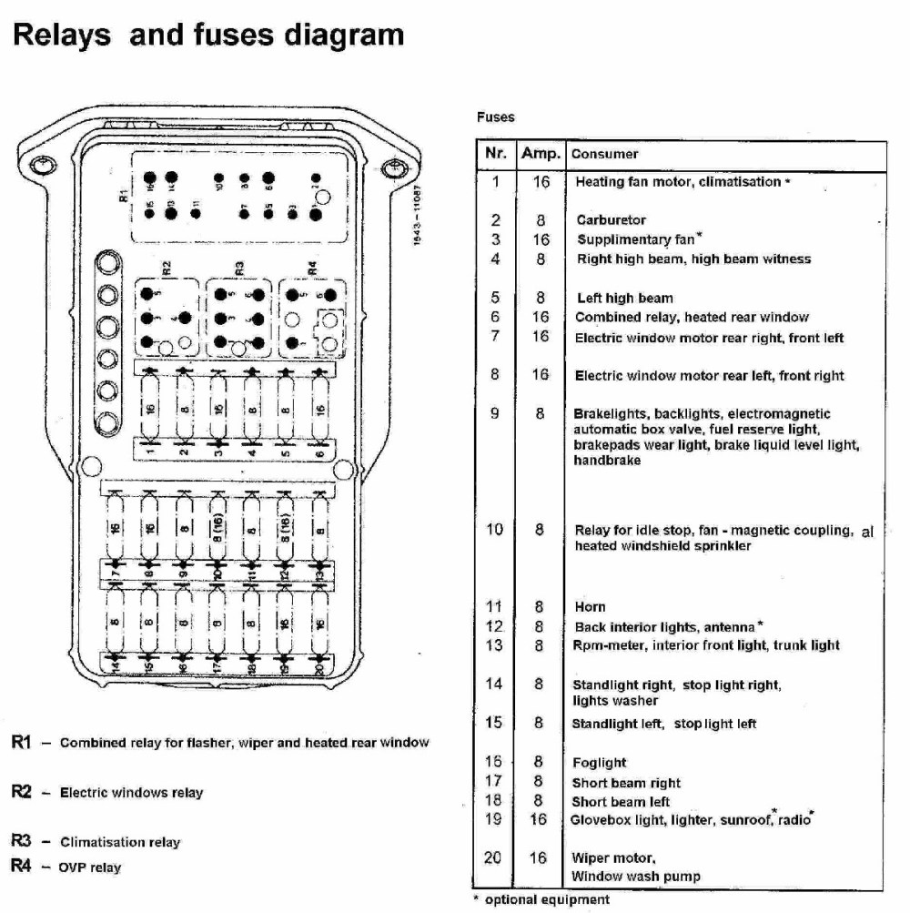 medium resolution of mercedes 190d fuse box wiring diagrams scematic mercedes benz fuse box diagram 1985 mercedes benz