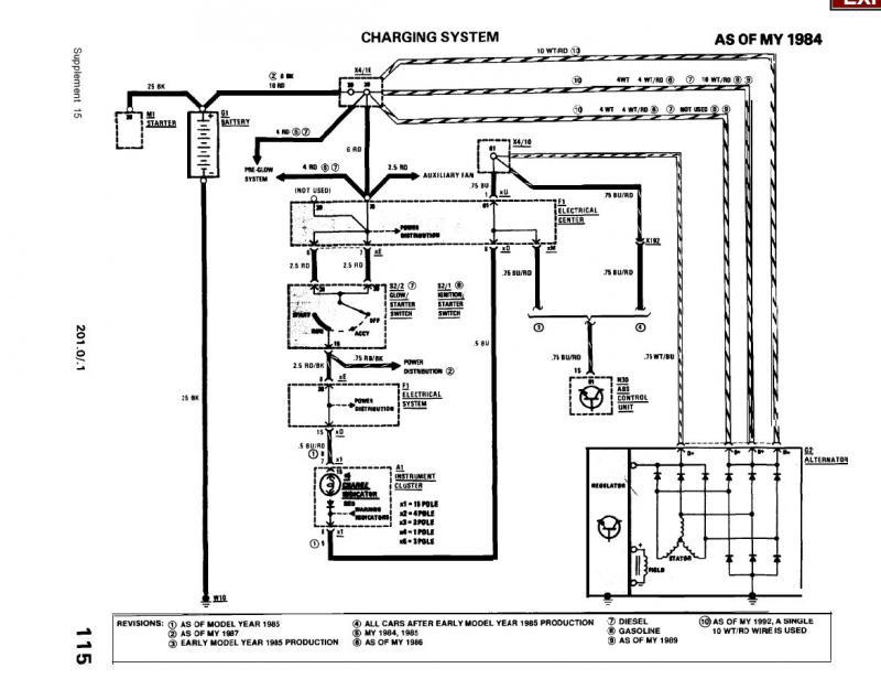 Alternator not charging battery; alt. checks out o.k