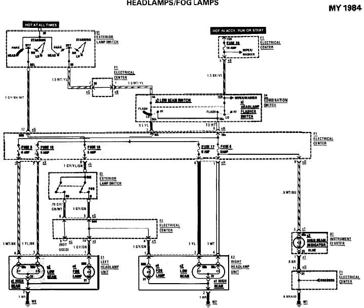 2001 mercedes c240 trunk fuse box diagram