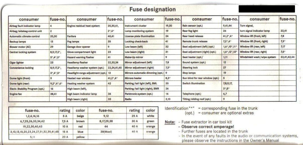 2007 mercedes e350 fuse diagram