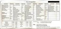 99 c230 fuse guide - Mercedes-Benz Forum