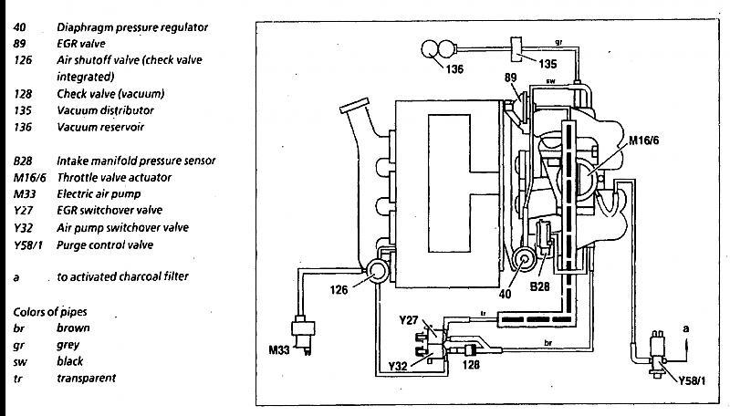 Mercedes 350sl Vacuum Diagram. vacuum diagram mercedes