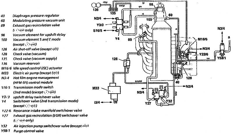 C36 Rough Idle, which can sametimes cause engine to stool