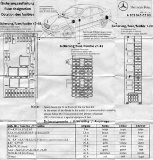 Fuse diagram w203  MercedesBenz Forum