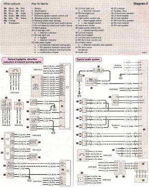 Wiring diagram Fogdirection indicatorhazard lights