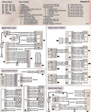 Wiring diagrams  Trailer socketelectric windowsmirrors