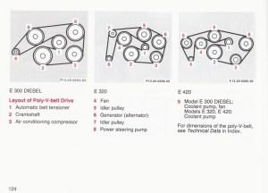 Need belt diagram for 1997 E420  MercedesBenz Forum