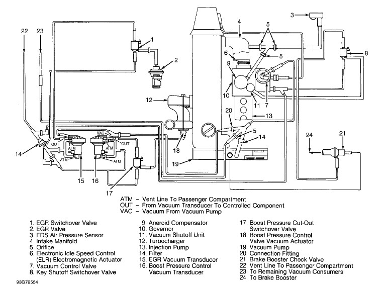 Mercedes W210 Vacuum Diagram • Wiring Diagram For Free