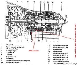 7226 transmission RPM sensor problem  MercedesBenz Forum