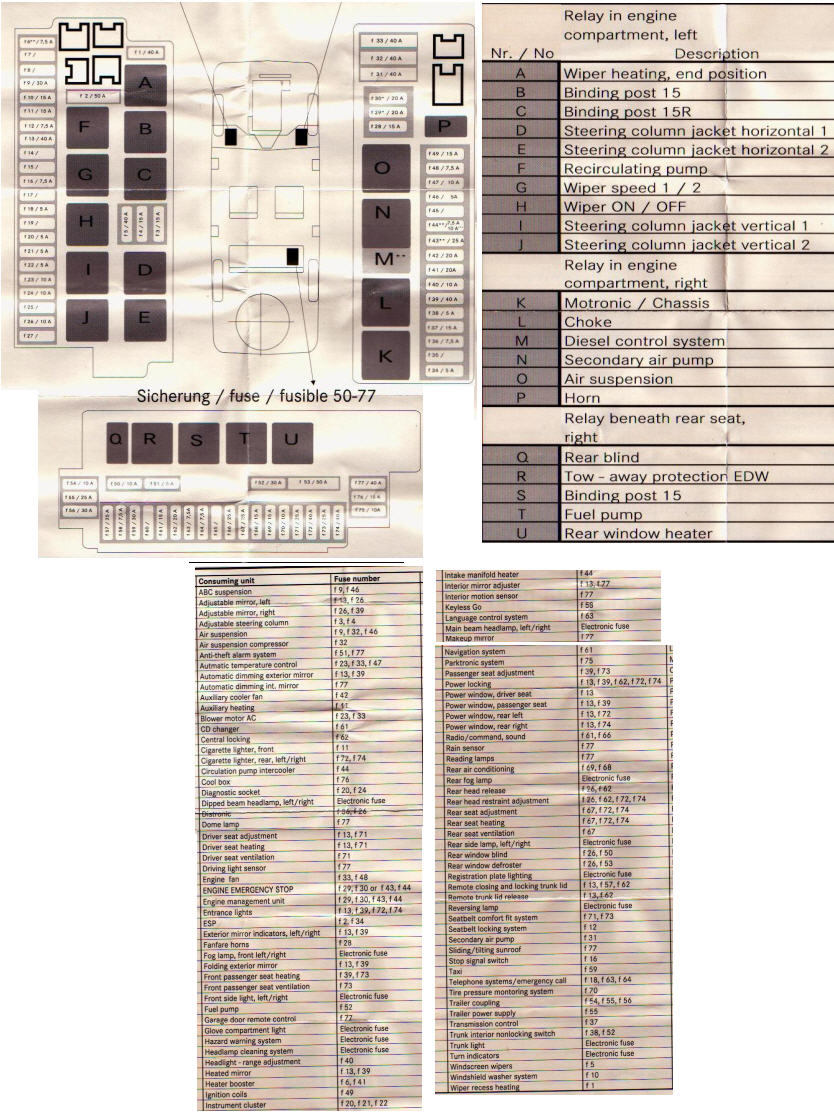 medium resolution of 2001 mercede s55 amg fuse diagram