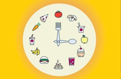 Intermittent Fasting: Eat by the clock