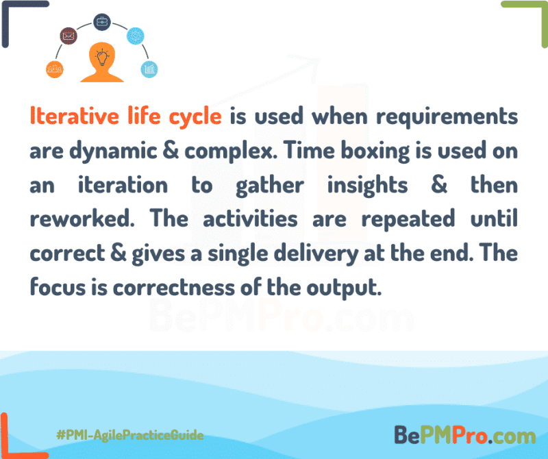 Various Types of Project Life Cycles - 4 Basic but Powerful Types Explained 2