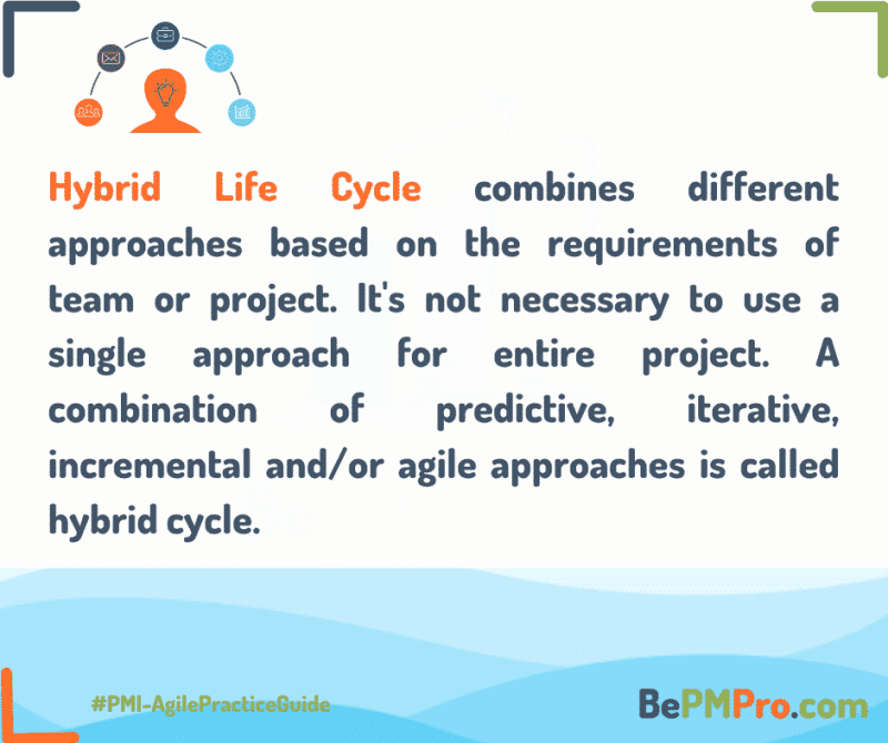 Various Types of Project Life Cycles - 4 Basic but Powerful Types Explained 6