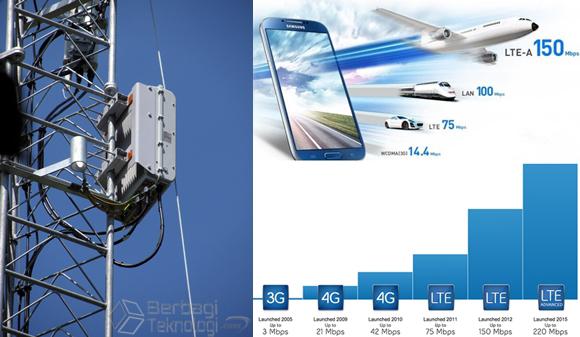 Daftar Frekuensi LTE Operator Seluler di Indonesia
