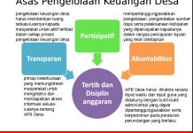 Mengelola Keuangan Desa Secara Transparan