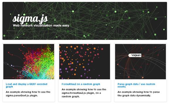 Sigma Js Dessiner Des Graphes Interactives Avec Les Canvas HTML5