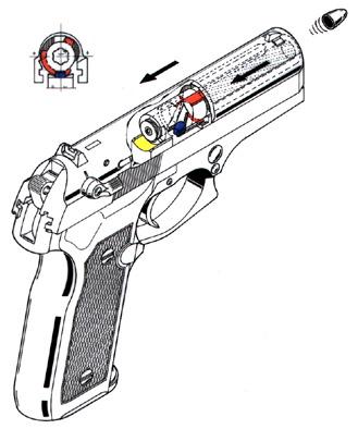Beretta Model 8000