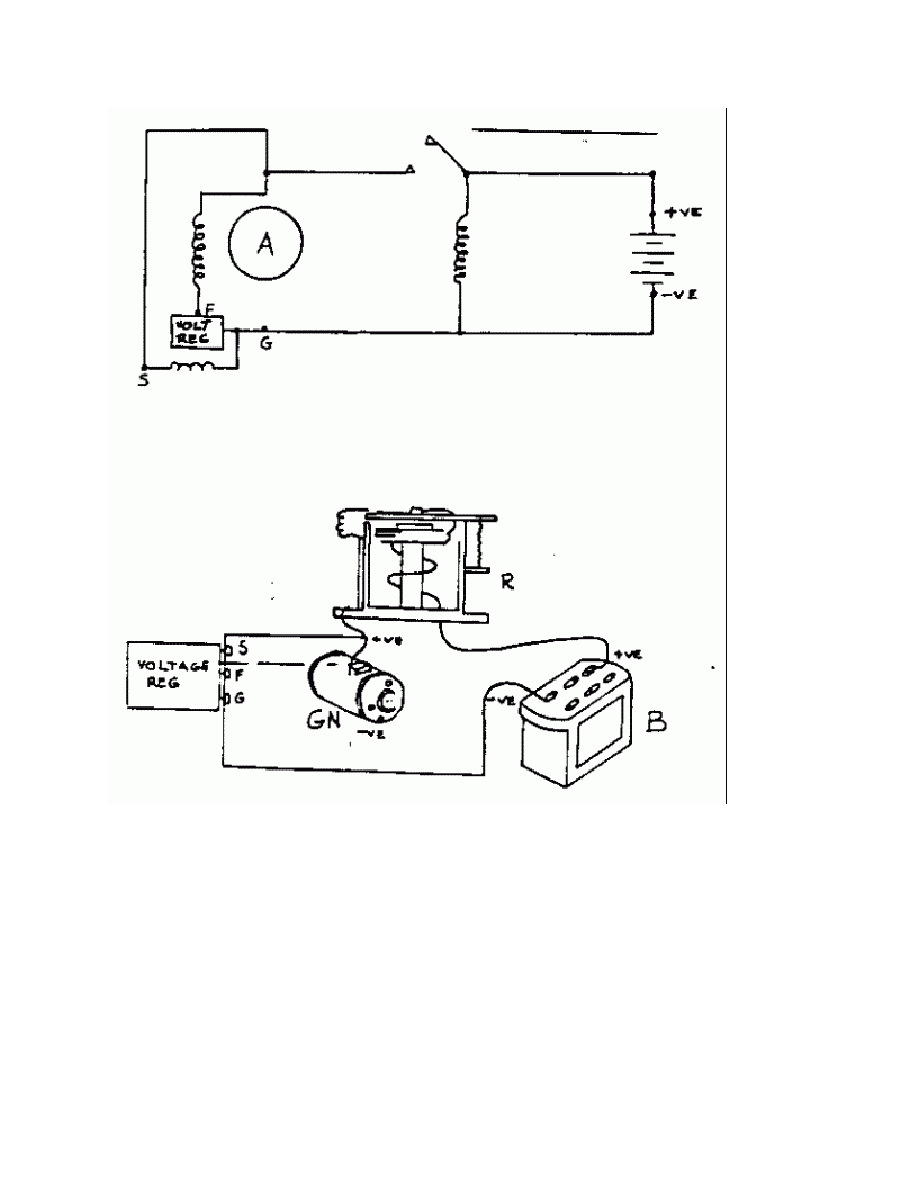SAVONIUS ROTOR CONSTRUCTION, Vertical Axis Wind Machines