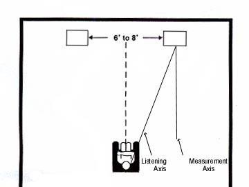 11 2 Surround Sound Diagram. Diagrams. Wiring Diagram Images