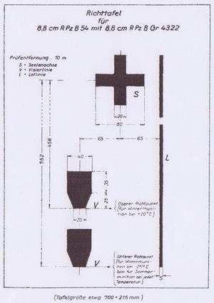 The Panzerschreck sights