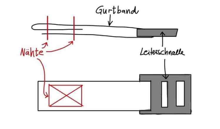 Rucksack selber machen Leiterschnallen