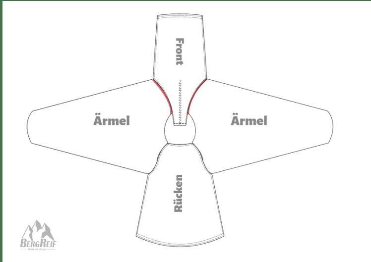 Wind Jacke nähen: Ein 78 Gramm leichtes Modell selber machen - BergReif