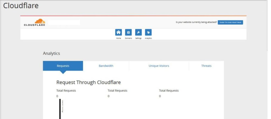 Menu Analytics di Cloudflare