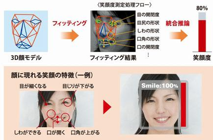 smile_scan_01