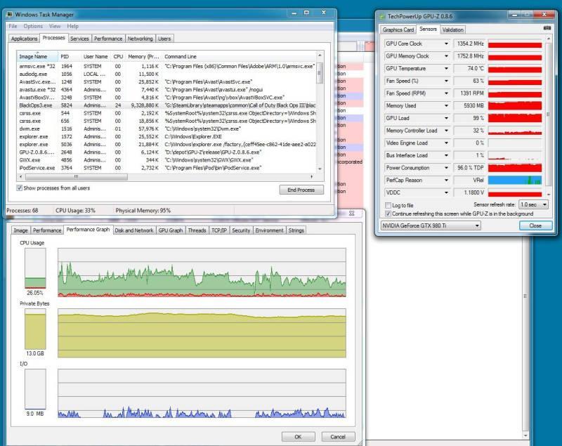 Penggunaan RAM yang sangat ekstrim (Kredit:TechPowerUp)