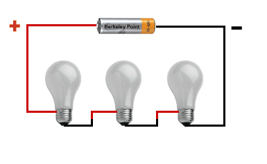 wiring diagram for recessed lights in parallel wiring wiring diagram for lights in parallel the wiring on wiring diagram for recessed lights in parallel