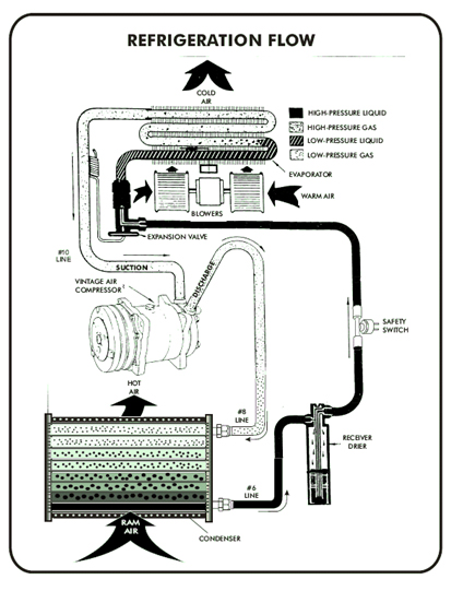 Heater Ac Trinary Switch Wiring Diagram, Heater, Get Free