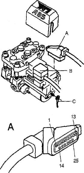 in a block the electronic steering box with hydraulic s