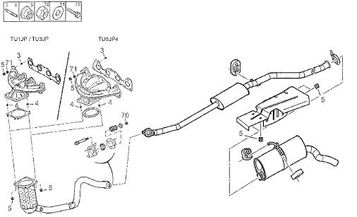 Revue technique Citroen Berlingo et Peugeot Partner