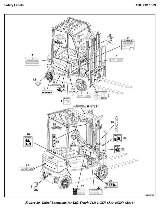 Hyster J30XNT, J35XNT, J40XNT Electric Forklift Truck K160