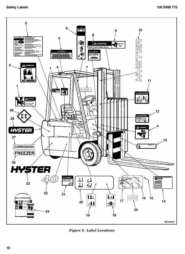 Hyster J30XMT2, J35XMT2, J40XMT2 Electric Forklift Truck