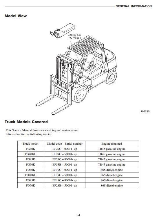 Mitsubishi FD40K, FD45K, FD45KL, FD50K Diesel Forklift