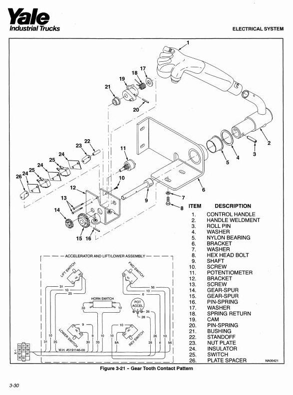 Yale OS030EB Order Selector B801 Series Workshop Service