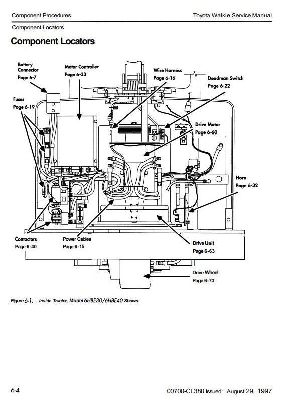 Toyota 6HBC30,6HBC40,6HBE30,6HBE40,6HBW30,6TB50 Electric