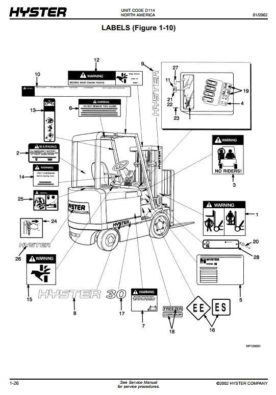 Hyster E25XM2, E30XM2, E35XM2, E40XM2S Electric Forklift