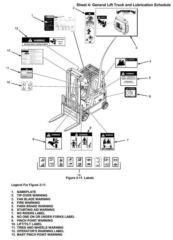 Yale GP040ZG, GP050ZG, GP060ZG, GP065ZG LPG Forkift Truck
