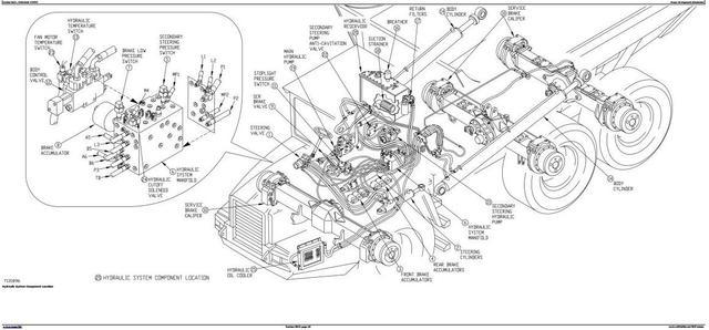 John Deere Bell B25C Articulated Dump Truck Diagnostic