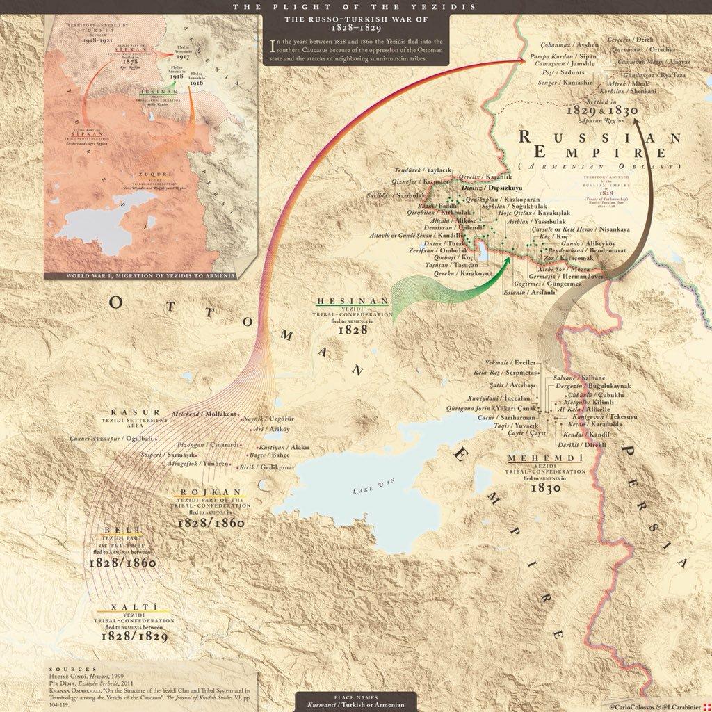 Serhad Bölgesi Aşiretleri Listesi