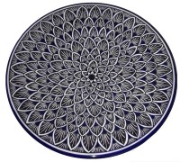 Decorative Italian Plates & Decorative Italian Istoriato ...