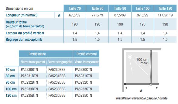 paroi simple pour espace douche ouvert supra ii solo 70cm profile chrome verre transparent kinedo ref pa5230ctn